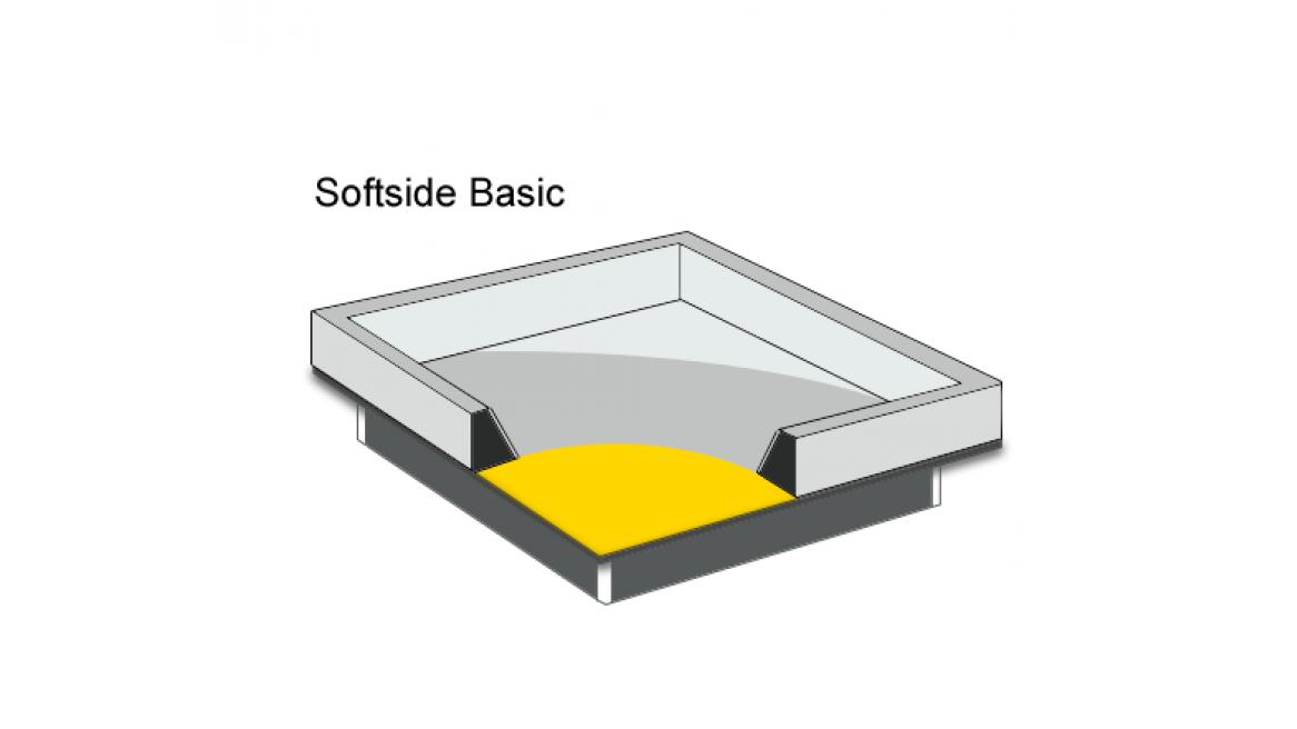 wasserbett sicherheitsfolie softside basic