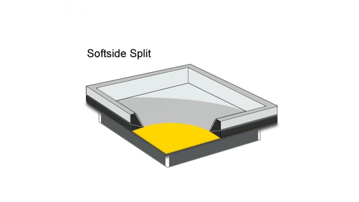 wasserbett sicherheitsfolie softside split